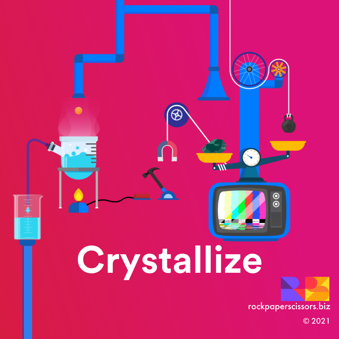 The first phase of rock paper scissors' PR model: Crystallize