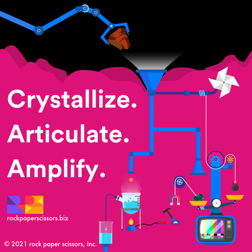 RPS's Own PR Contraption: Crystallize. Articulate. Amplify.