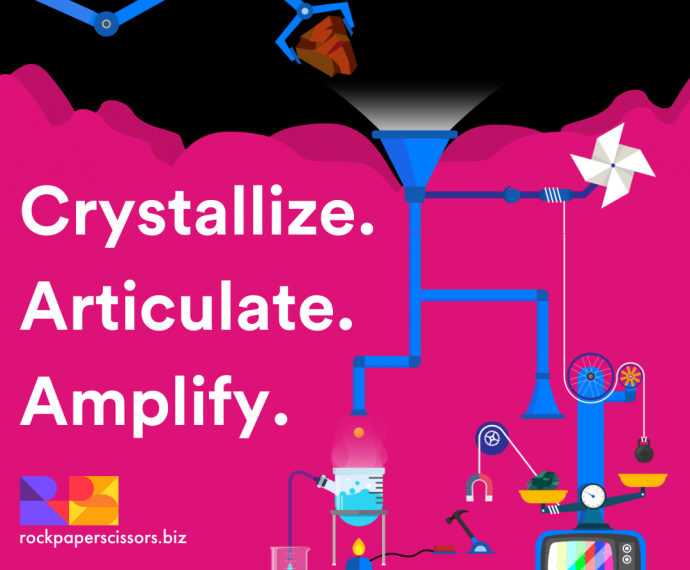 Introducing the RPS PR Model: Crystallize